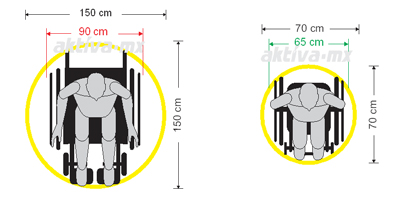 huella de la silla de ruedas